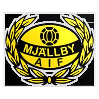 Mjällby AIF